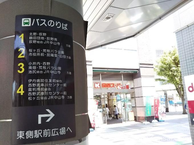 バス乗り場は東側駅前広場です
