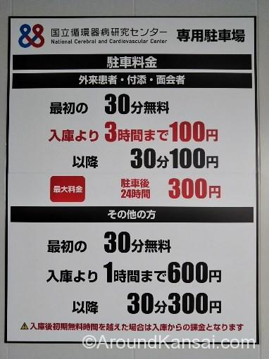国循の駐車料金