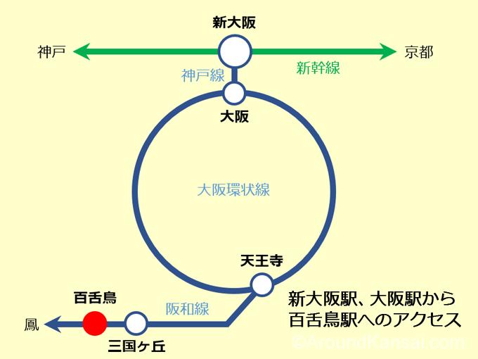 新大阪駅、大阪駅から百舌鳥駅へのアクセス