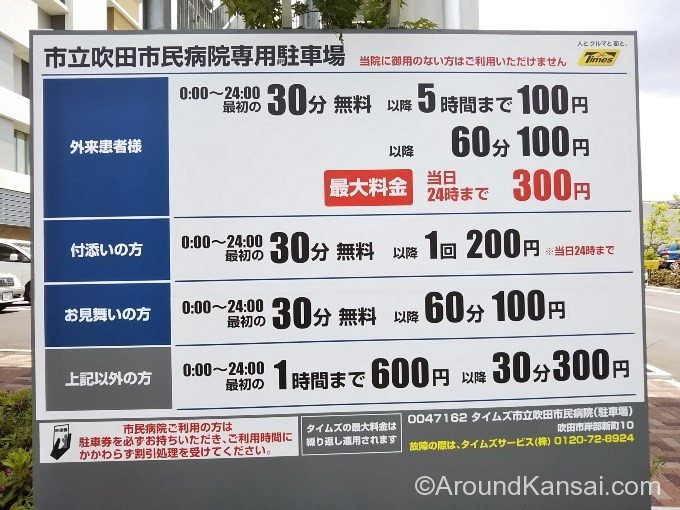 吹田市民病院の駐車料金